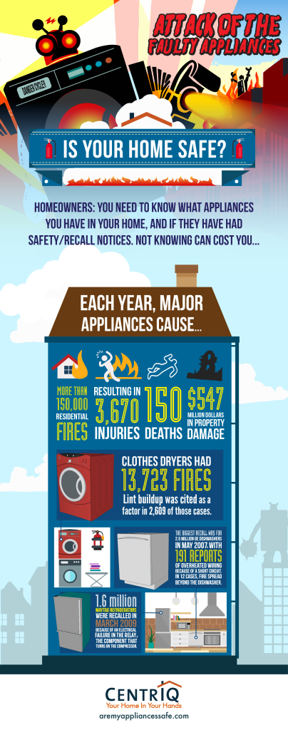 Home-Safetey-Infographic-404x1024