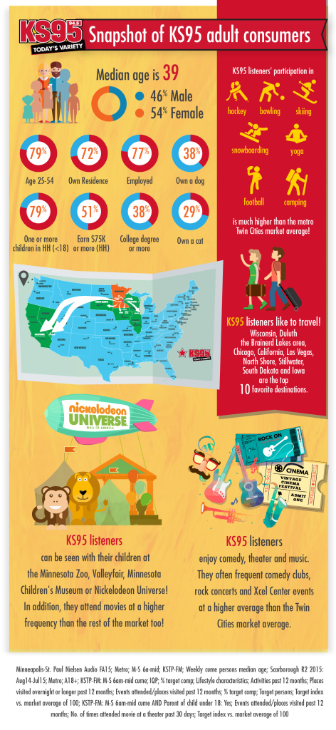 Infographic-for-Radio-Station-in-Minnesota.-472x1024